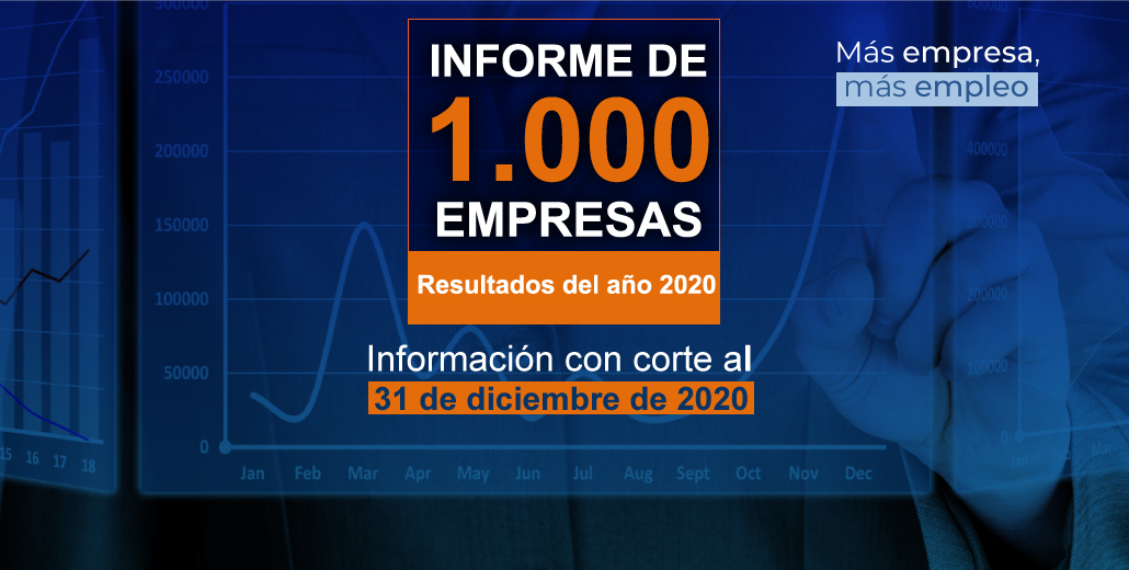 Las 1000 empresas mas importantes de Colombia